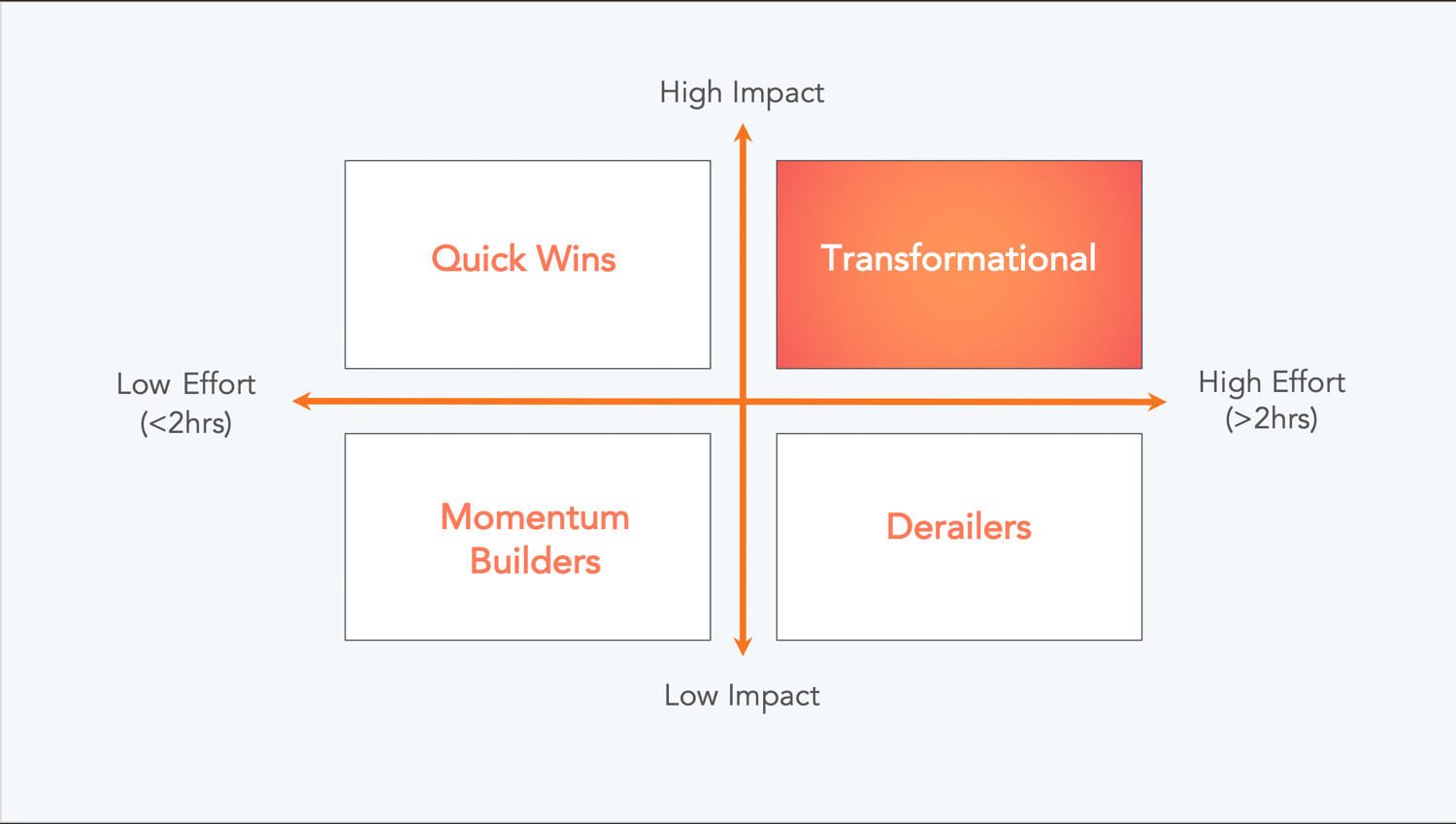 HubSpot Account Management Essentials Quick Wins