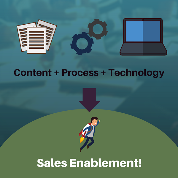 Content + Process + Technology = Sales Enablement