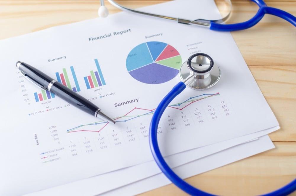 B2B growth diagnosis